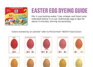 Colored Egg Chart