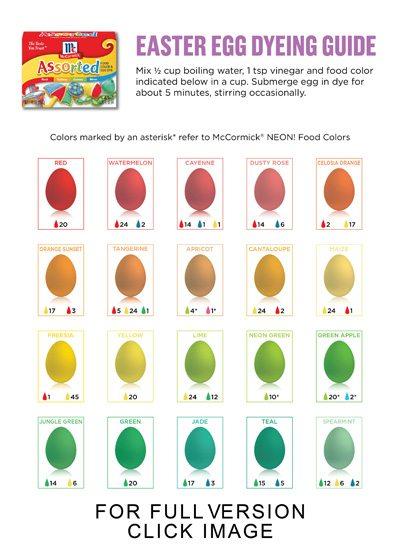 easter egg dye color chart